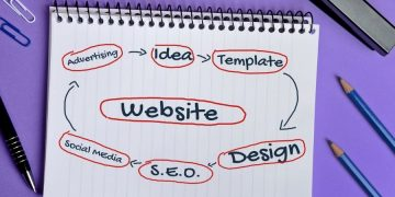 WordPress website redesigning